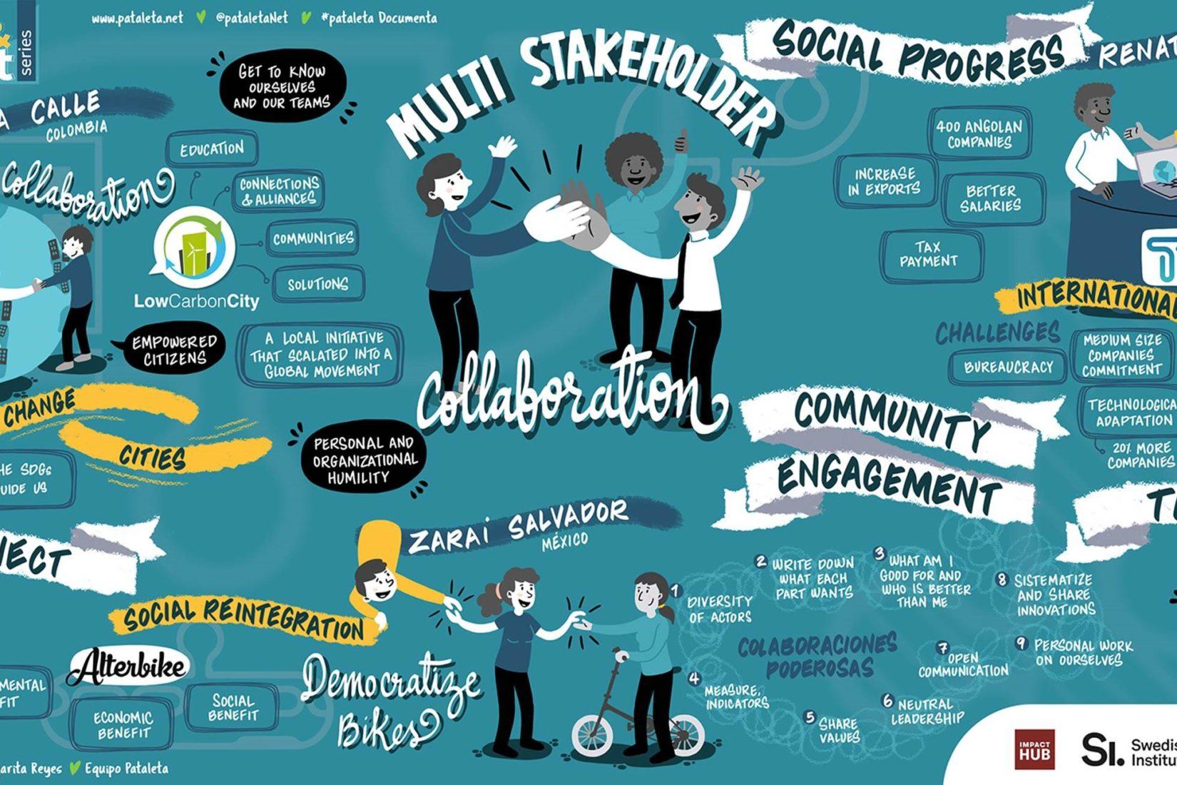 """""""Urban Challenges"""", en illustration av projektet med turkos bakgrund, människor och statements som ska visa på samskapande."""