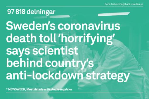 Mest delade artikeln på engelska om Sverige och corona 6 - 13 maj