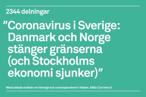 Mest delade artikeln om Sverige i Italien 27 maj - 2 juni