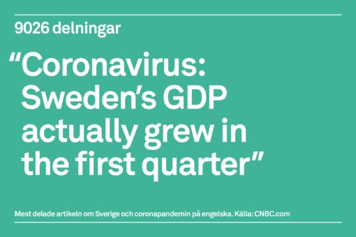 Mest delade artikeln på engelska om Sverige och coronapandemin 27 maj - 2 juni 2020