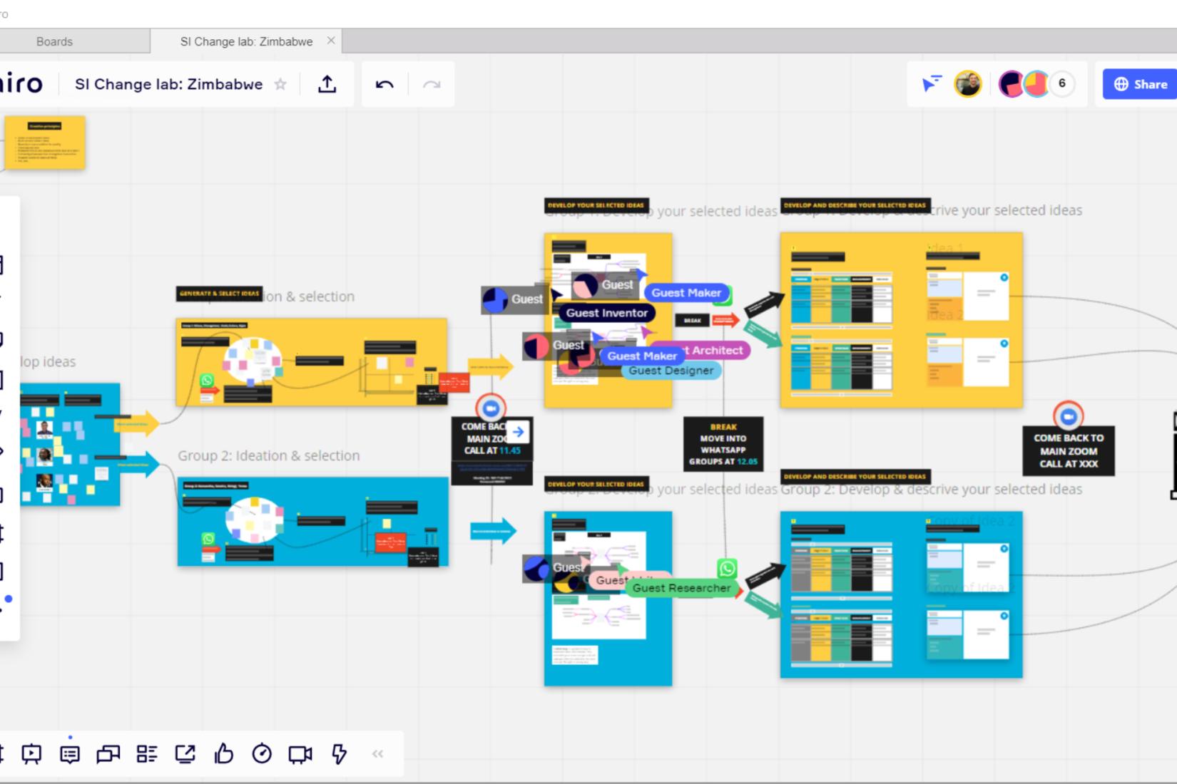 Bilden visar en digital arbetsyta som alla deltagare kan arbeta i samtidigt