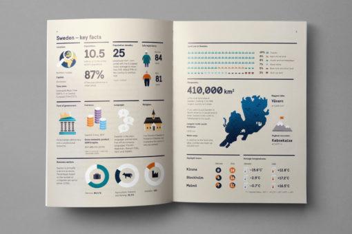 Uppslag från boken med fakta om Sverige.
